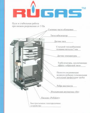Газовый котёл RUGAS КСГ - 12,5 NOVA SIT