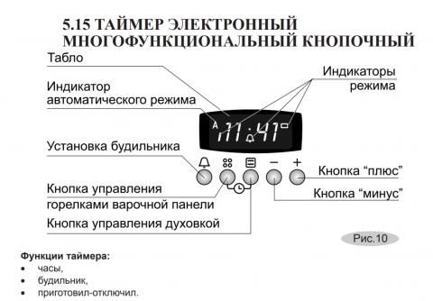 Плита газовая Gefest ПГ 6500-04 0074