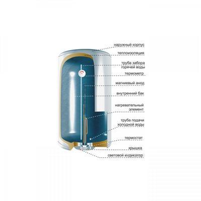 Водонагреватель накопительный Thermex ERS 100 V
